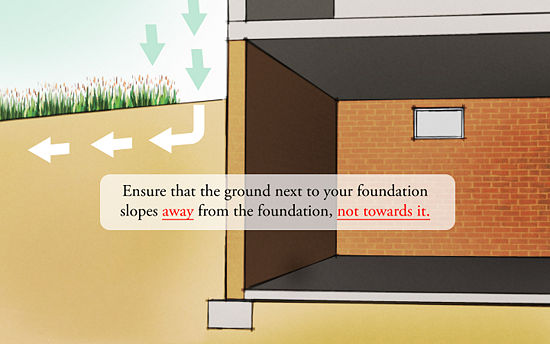 how to waterproof your basement this is a online article of knowledge