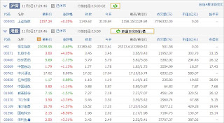 中国株コバンザメ投資ウォッチ銘柄watch20131105