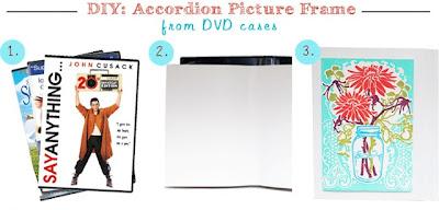 Portafotos con cajas de DVD en Recicla Inventa