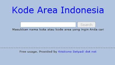 Daftar Kode Telepon Wilayah Jakarta Banten dan Jawa