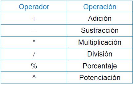 SOLUCIÓN DE PROBLEMAS MATEMÁTICOS CON MS EXCEL