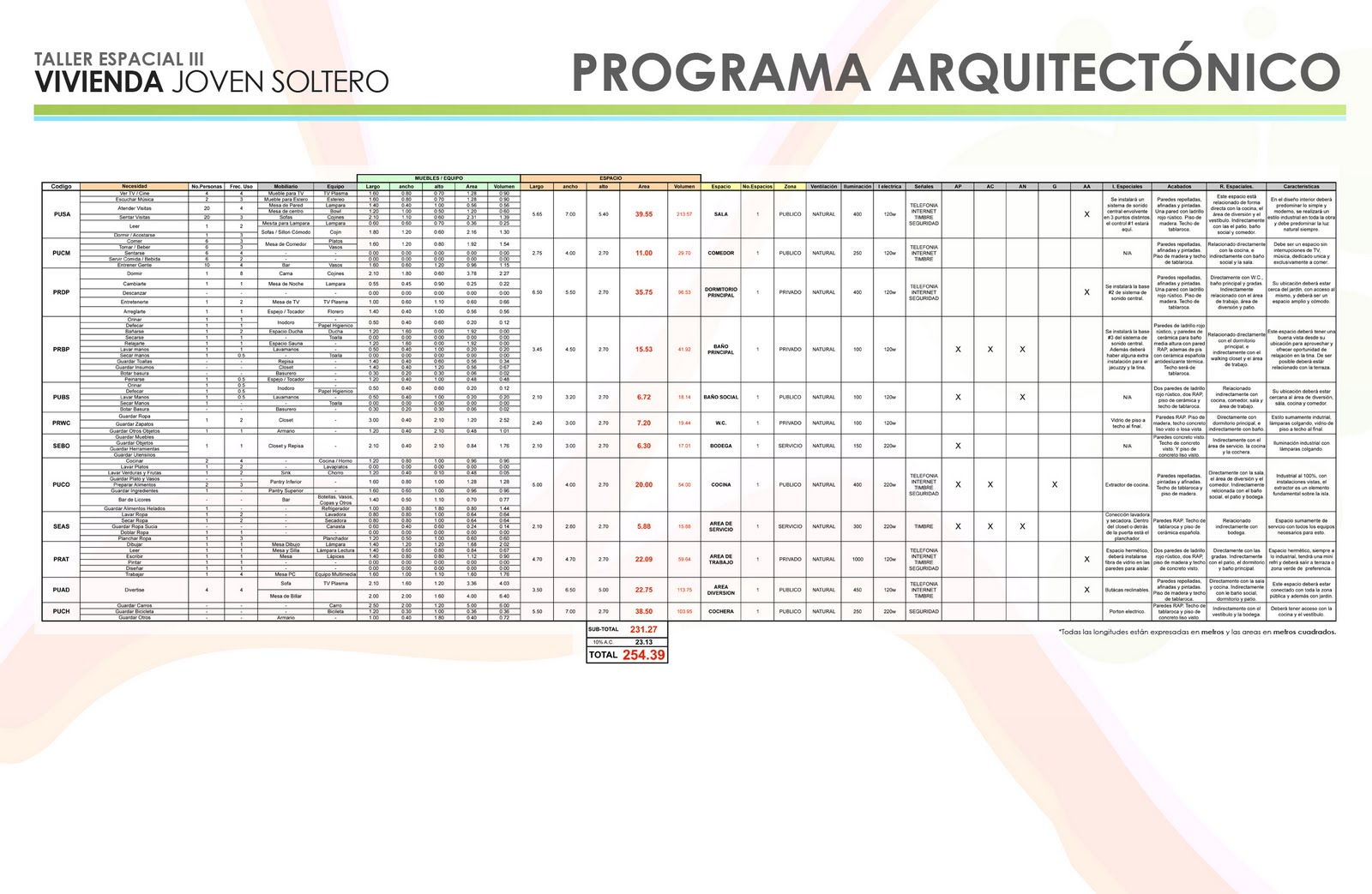 t a l l e r d z i s h i 2 0 1 1 programa arquitectonico