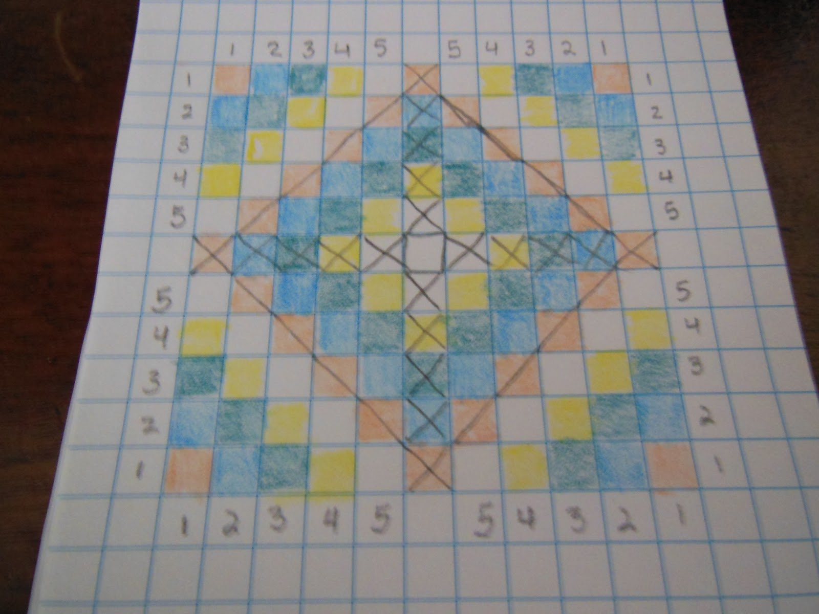 Free Quilting Pattern For Trip Around The World : Mistress of Quilts: Trip Around The World