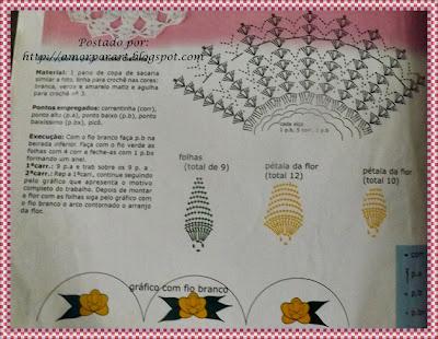 Barrados e bicos de crochê com gráfico