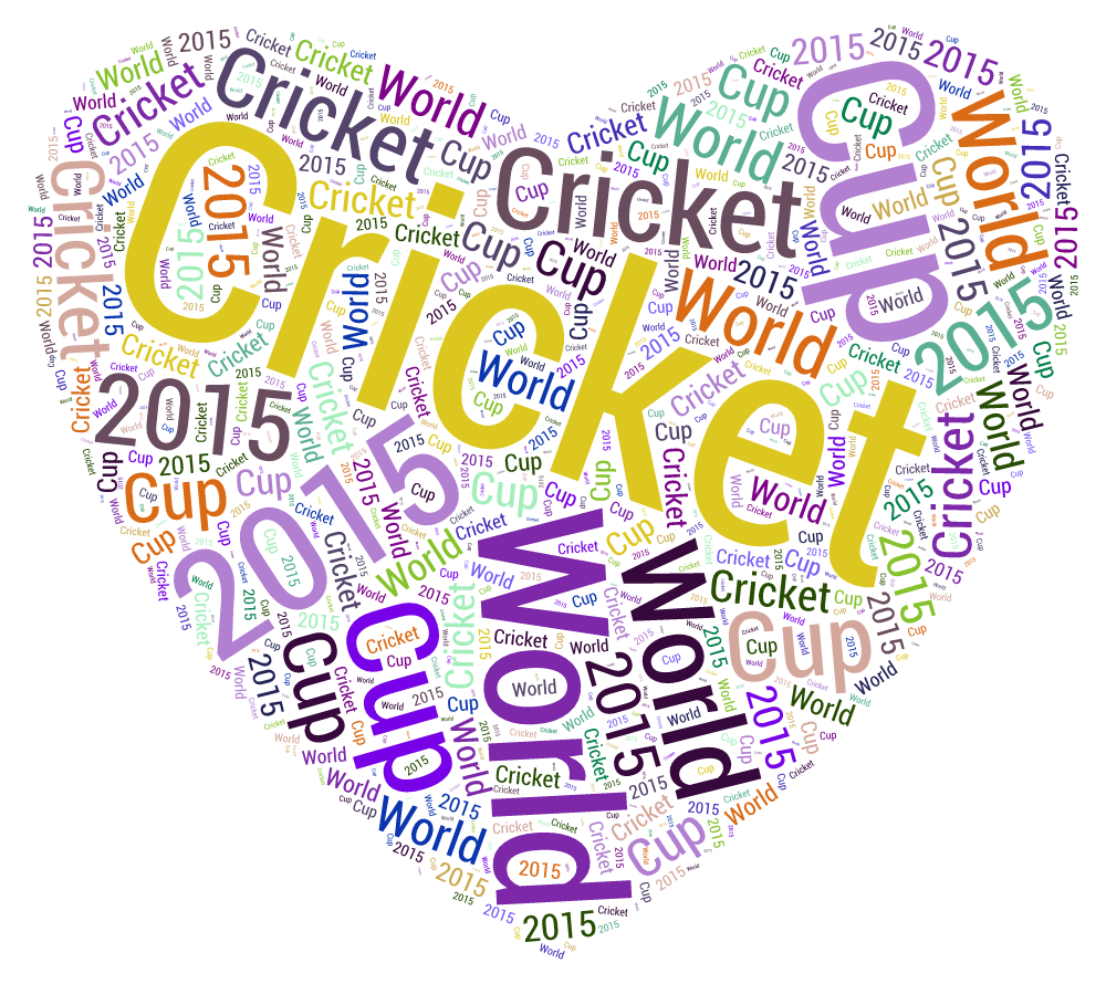 Cricket World Cup 2015 Facebook Profile pics