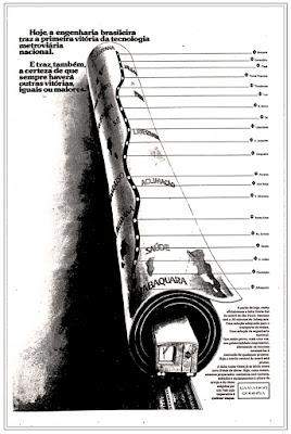 propaganda década de 70. Oswaldo Hernandez. anos 70. Reclame anos 70 .