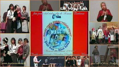 Come eravamo... i ragazzi della scuola media 'milizia-fermi' ...del 10 giugno 2005