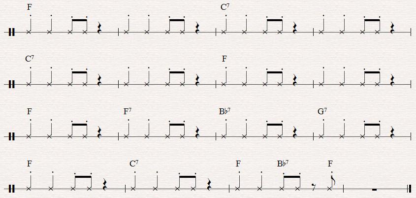 Guitar u00bb African Queen Guitar Chords - Music Sheets, Tablature, Chords and Lyrics