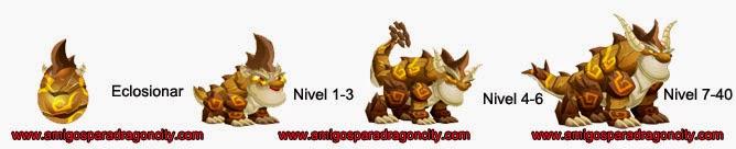 imagen del crecimiento del dragon tierra doble