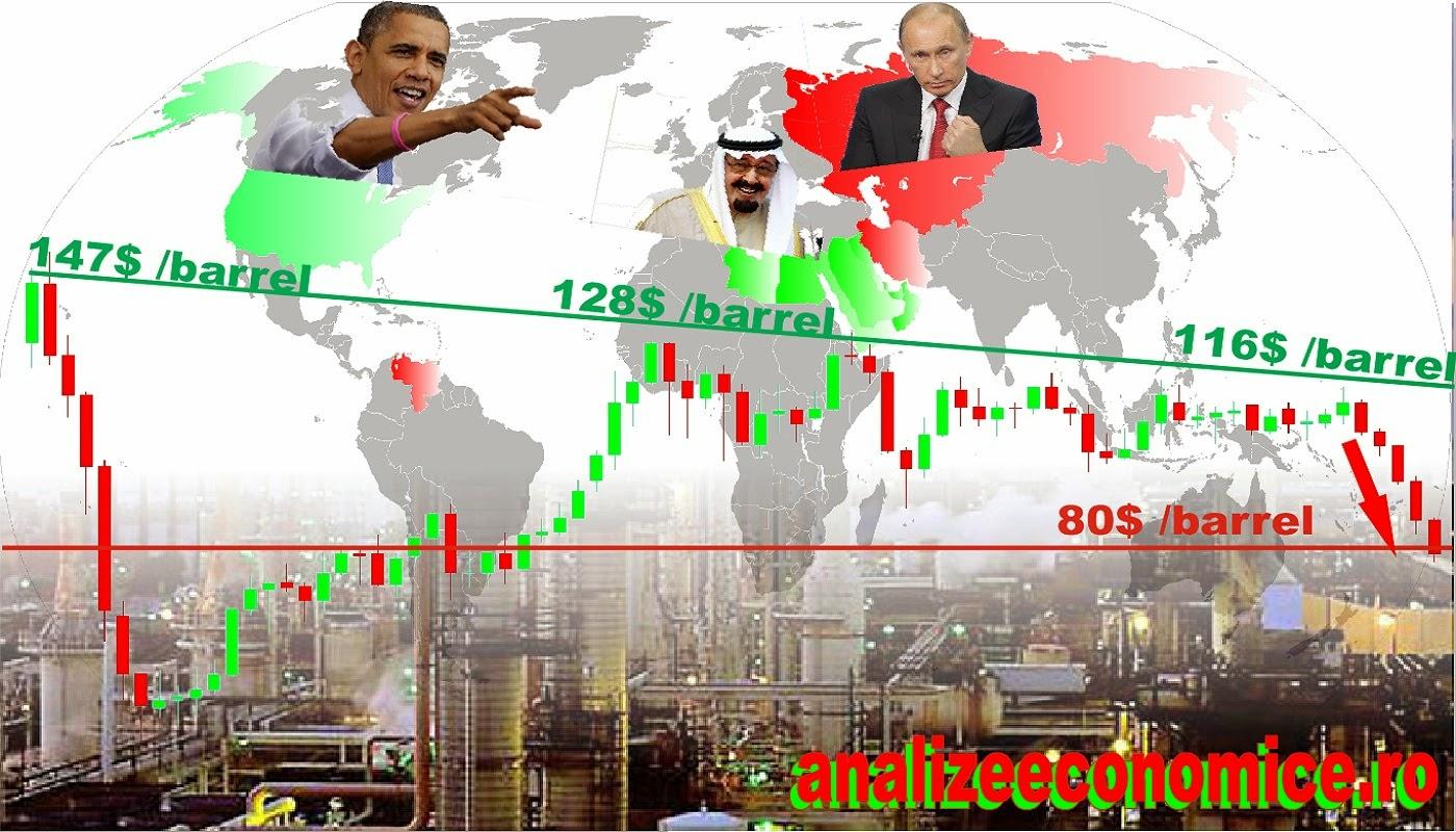 Geopolitica petrolului