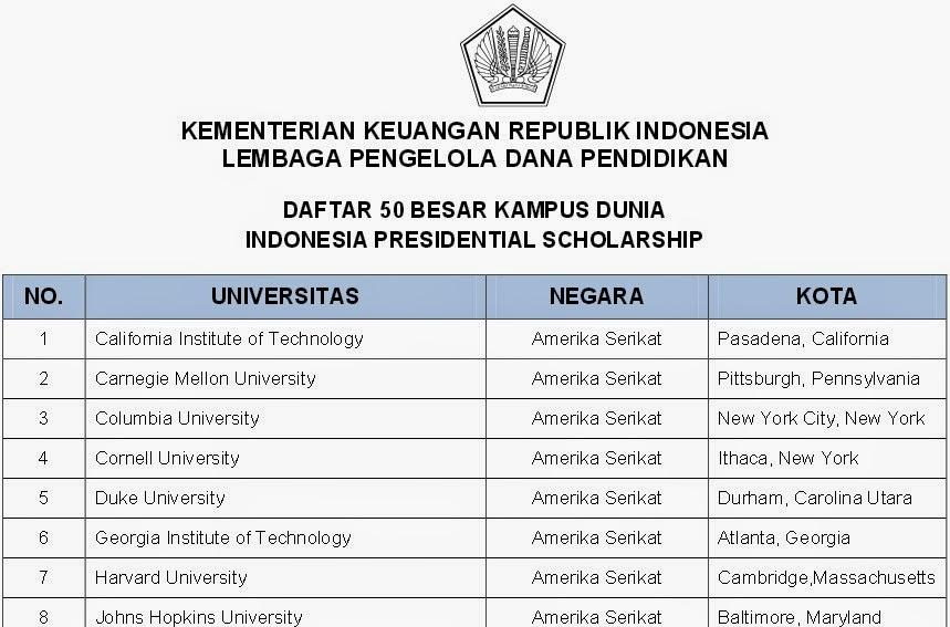Kabar dibukanya Beasiswa Pendidikan Indonesia Presidential Scholarship