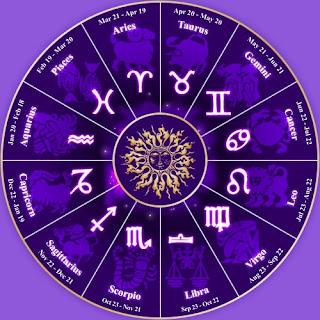 Berikut ini adalah Zodiak Hari Ini 2013 :