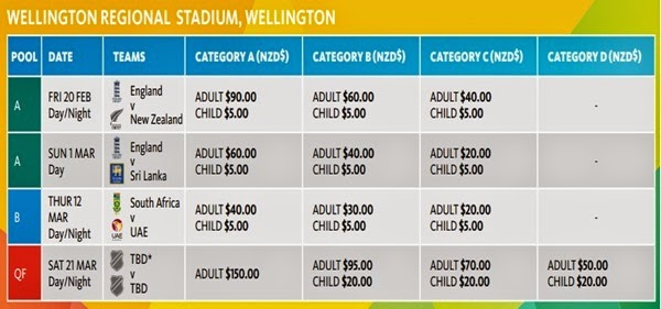 Wellington regional stadium, Wellington ticket price