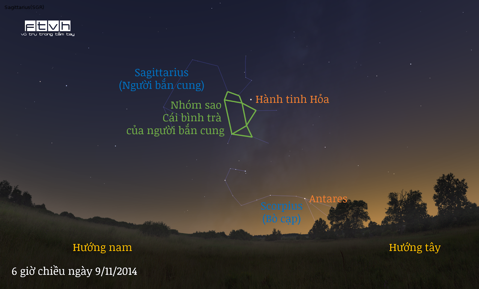 Minh họa bầu trời hướng tây nam lúc 6 giờ chiều ngày 9/11/2014. Hai thiên thể sáng màu đỏ cam cùng tỏa sáng trên bầu trời chiều.