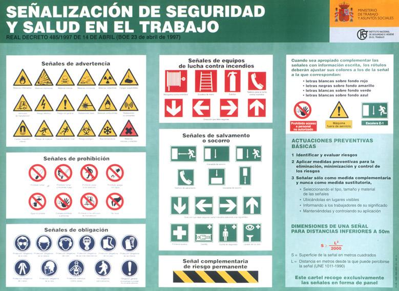PRL EN UN BUQUE: Señalización de seguridad y salud en el trabajo