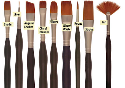 Types Of Paint Brushes Fine Art And You Painting