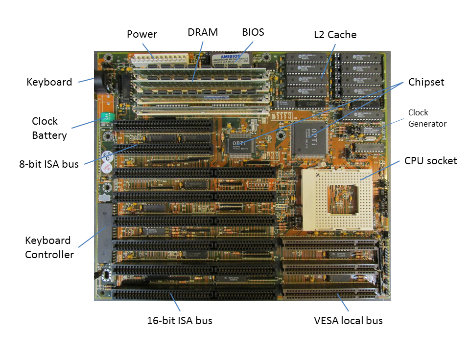 List of expansion slots on a motherboard