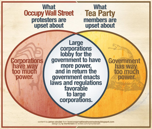 Occupy_Tea_Party.jpg