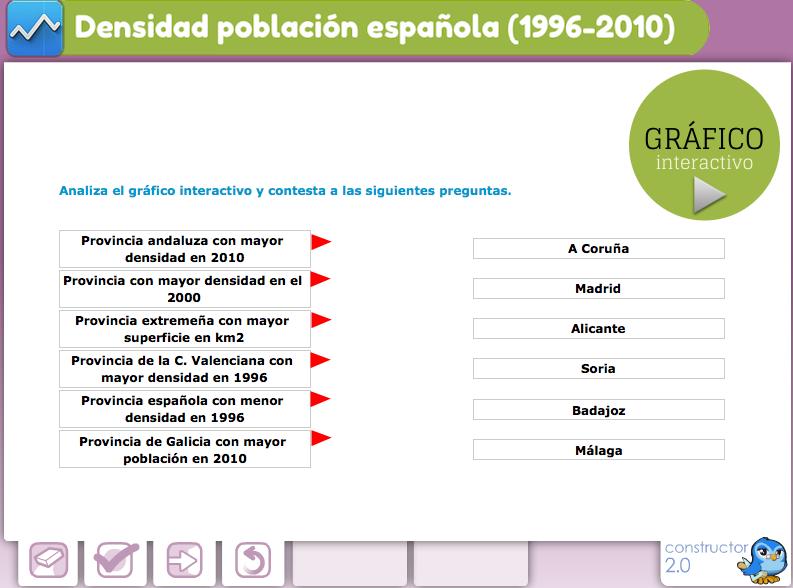 https://constructor.educarex.es/constructor/constructor/workspaces/18/documentos/427/index_web.php?id_usuario=18&id_ode=427&titulo_ode=Densidad%20de%20poblaci%C3%B3n%20en%20Espa%C3%B1a#.VGZQkYcx968