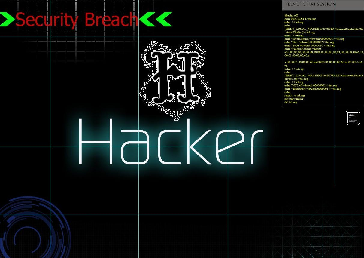 What to do if mail is hacked 53