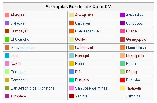 parroquias rurales quito