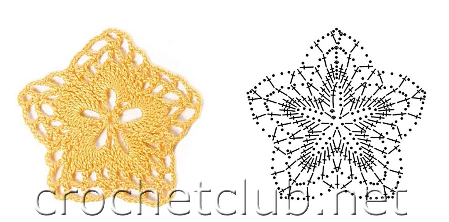 Фото из категории Схемы вязания крючком береток , Как построить бизнес на ручном вязании , Вязание крючком схемы ажур.