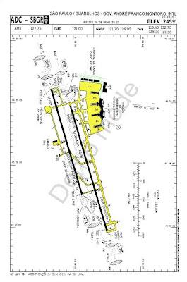 Simulando o voo BA0247: de Heathrow a Guarulhos no Boeing 747  Carta+ADC+SBGR