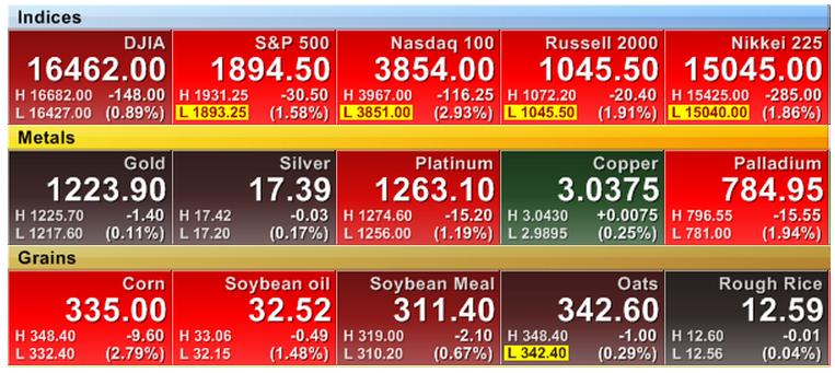 Red Stocks