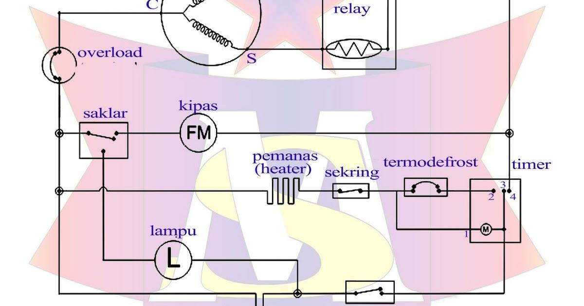 Kevinmulti26  Diagram Kulkas Dua Pintu
