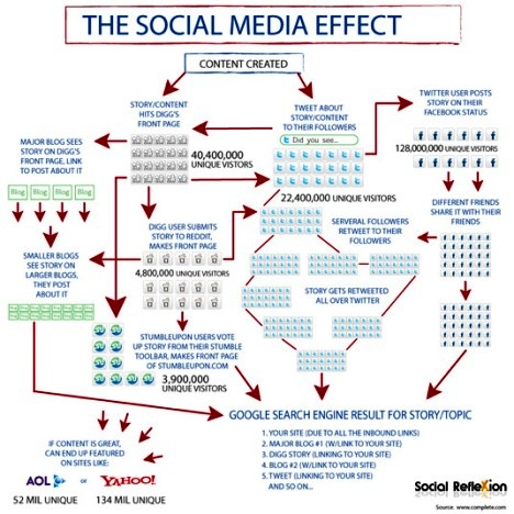 power point pengaruh media sosial terhadap pendidikan islam pdf