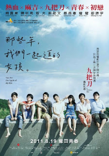 Download You Are the Apple of My Eye (2011) BluRay 720p 700MB Ganool