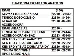 THΛΕΦΩΝΑ ΑΝΑΓΚΗΣ
