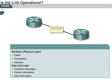 ccna network troubleshooting commands pdf