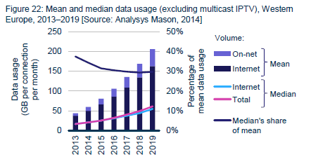 how to see telstra broadband data usage