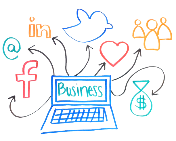 5 Tips for Managing Your Business' Social Media Presence