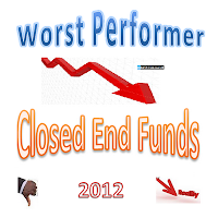 Worst Performer Closed End Funds image