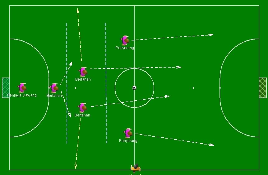 8 Player Soccer Formations