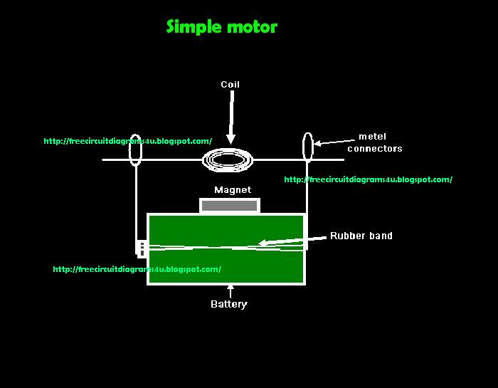 circuit diagrams 4u simple motor circuit diagram simple motor so here is the way to make a simple motor circuit diagram what you want is a magnet battery and a coil and try to fix it as it shows