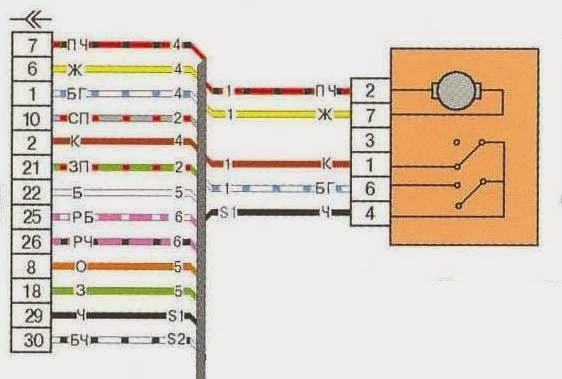 Схема концевиков дверей на калине