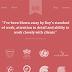 El diseño plano o minimalista como tendencia en el diseño web