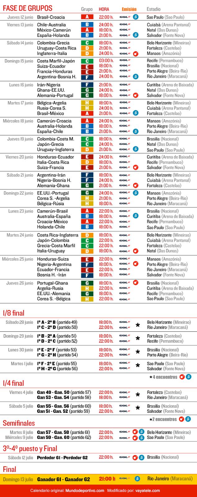 Calendario partidos Brasil 2014