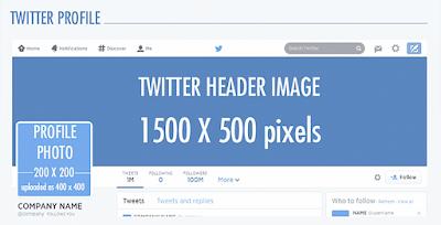 Dimensiones de la imagen de portada en twitter