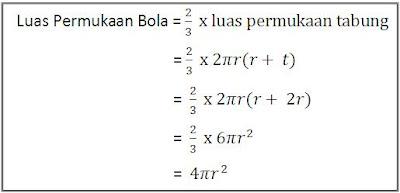 Bangun Ruang Sisi Lengkung Matematika Kelas 9 Smp Teori Singkat Rumus Praktis Dan Kumpulan