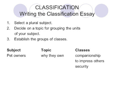 three types of thesis statements