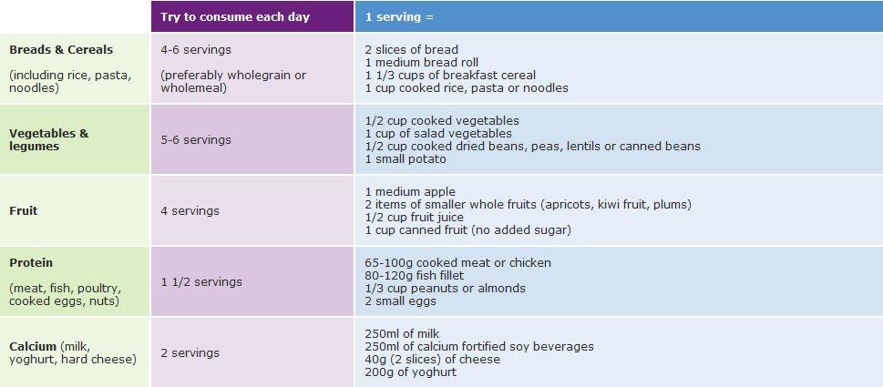 Power 90 Fat Burner Food Plan
