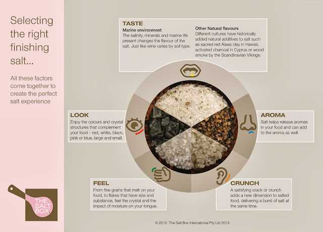 Select the right finishing salt using your 5 senses
