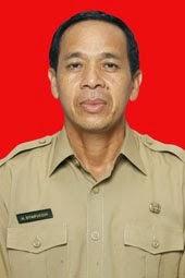 Kepala Badan Kepegawaian Daerah Kabupaten Indragiri Hilir