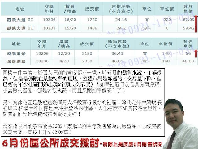 2013年6月份成交行情探討 [區公所.十四張.碧潭總站]