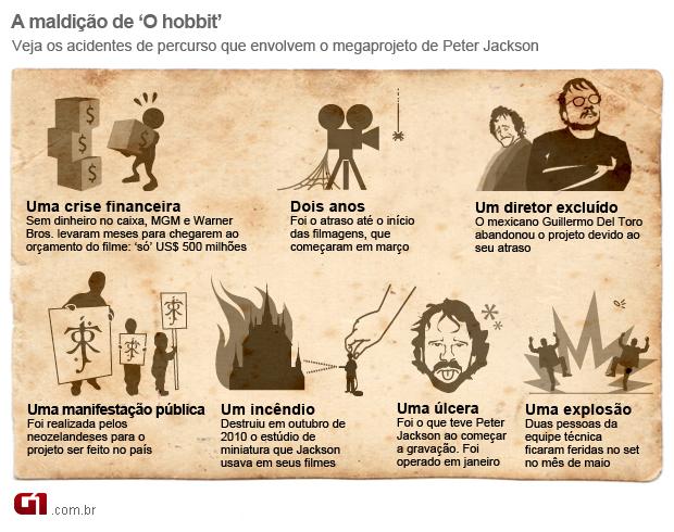 """Vídeo Blog do filme """"O Hobbit"""" 620x490_hobbit2"""