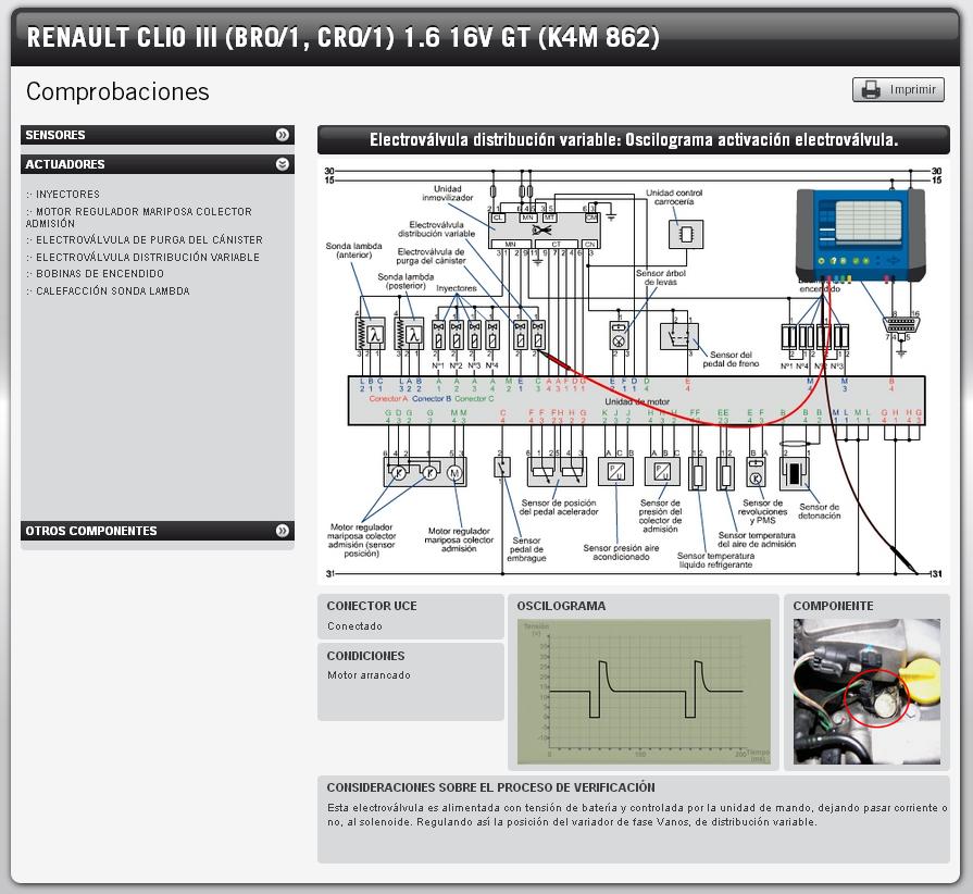 Comprobación de activación de la electroválvula (información extraída de www.dis-net.com)